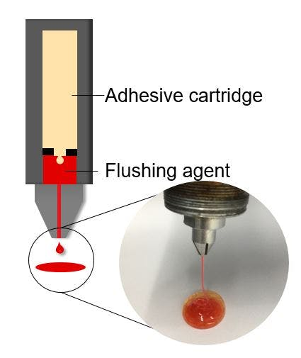 cleaning adhesive cartridge